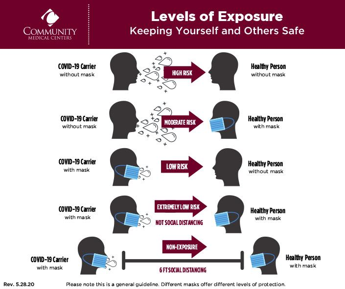 Exposure-Masking-Infographic_FNL-A